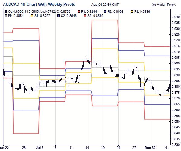 Devisen: Eurokurs gibt deutlich nach NEW YORK (dpa-AFX) - Der Eurokurs hat am Mittwoch nach anfänglichen Aufschlägen deutlich ins Minus gedreht.